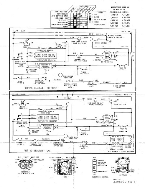 kenmore dryer wiring diagram  vintage car fuse box  bege