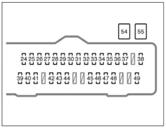 Toyota Sienna Drivers Instrument Panel Fuse Box Diagram
