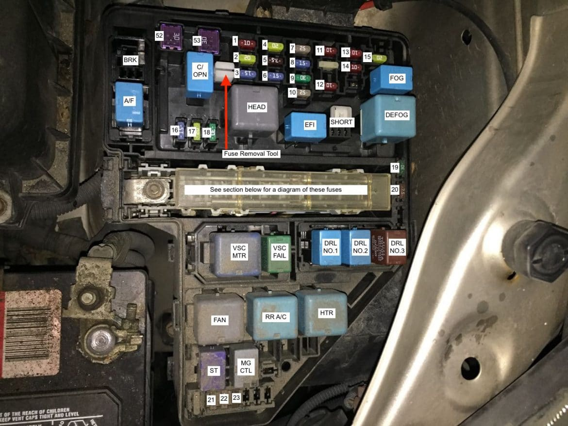 Toyota Sienna Fuse Locations Share Your Repair Box Engine Compartment Picture Diagram
